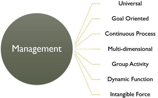 charcateristics-of-management